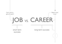 Job vs. Career Diagram